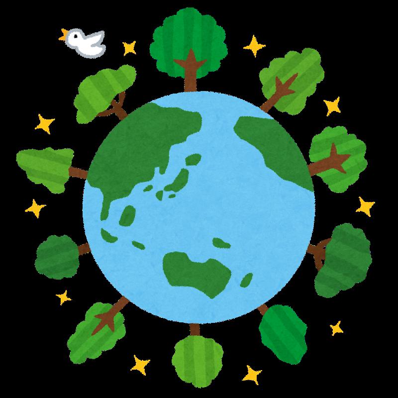 環境の資格